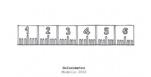 GOLOSIMETRO-1